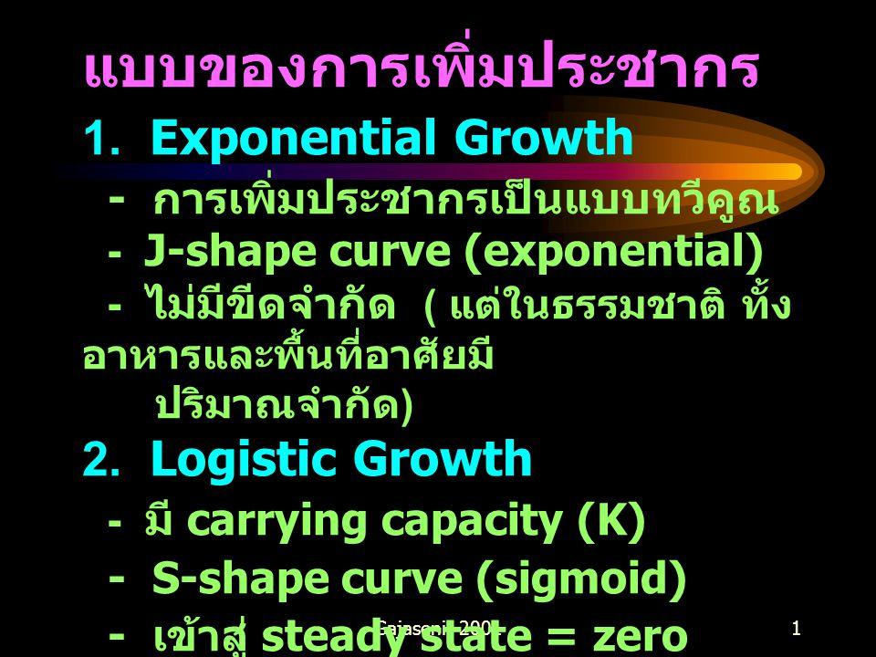 Gajaseni, 20011 แบบของการเพิ่มประชากร 1. Exponential Growth - การเพิ่มประชากรเป็นแบบทวีคูณ - J-shape curve (exponential) - ไม่มีขีดจำกัด ( แต่ในธรรมชา
