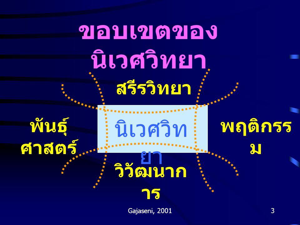 Gajaseni, 20014 ลำดับขั้นของธรรมชาติ ภายใต้จักรวาลซึ่งไม่มี ขอบเขตจำกัดนั้นมี องค์ประกอบเป็นกาแลคซี่ มากมาย ซึ่งในแต่ละกาแลค ซี่จะมีระบบสุริยะและดาว เคราะห์เป็นองค์ประกอบ หนึ่งในนั้นคือ กาแลคซี่ทาง ช้างเผือก โดย โลก เป็นดาว เคราะห์ดวงหนึ่งในระบบ สุริยะของกาแลคซี่นี้