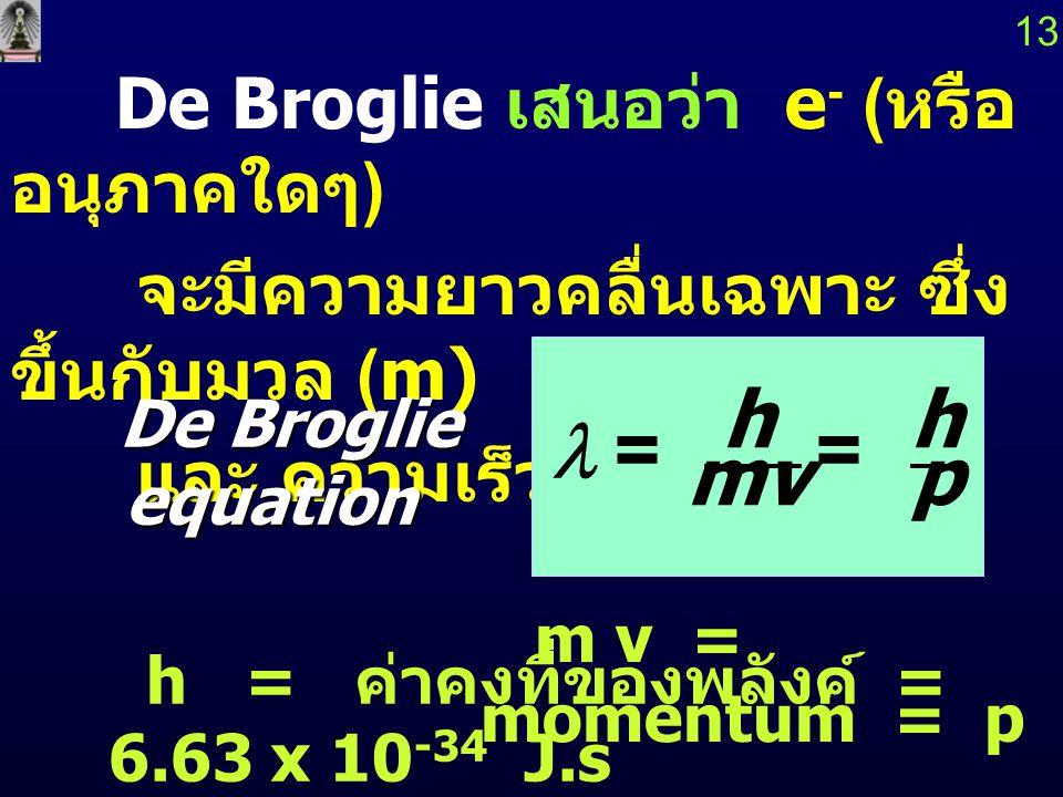 1212 Louis de Broglie ค. ศ. 1924 Louis de Broglie เสนอว่า ถ้าแสงมีพฤติกรรม เหมือนกับเป็นกระแส อนุภาคได้ สสารก็ควรมีสมบัติ ของคลื่นด้วย
