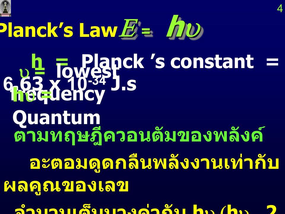 Max Planck ใน ค. ศ. 1900 Max Planck ศึกษารังสีที่ปล่อยจากของแข็ง ที่ร้อน พบว่า อะตอม / โมเลกุล จะคาย / ดูดกลืนพลังงานเพียง บางค่าเท่านั้น พลังงานน้อยท
