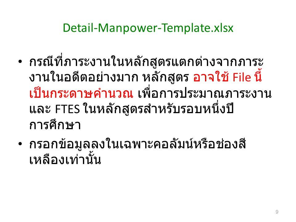 Detail-Manpower-Template.xlsx กรณีที่ภาระงานในหลักสูตรแตกต่างจากภาระ งานในอดีตอย่างมาก หลักสูตร อาจใช้ File นี้ เป็นกระดาษคำนวณ เพื่อการประมาณภาระงาน และ FTES ในหลักสูตรสำหรับรอบหนึ่งปี การศึกษา กรอกข้อมูลลงในเฉพาะคอลัมน์หรือช่องสี เหลืองเท่านั้น 9