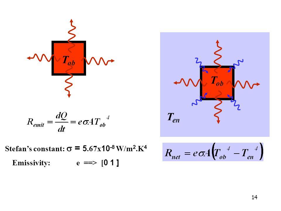 14 T ob T en T ob Stefan's constant:  = 5.67x10 -8 W/m 2.K 4 Emissivity: e ==> [0 1 ]