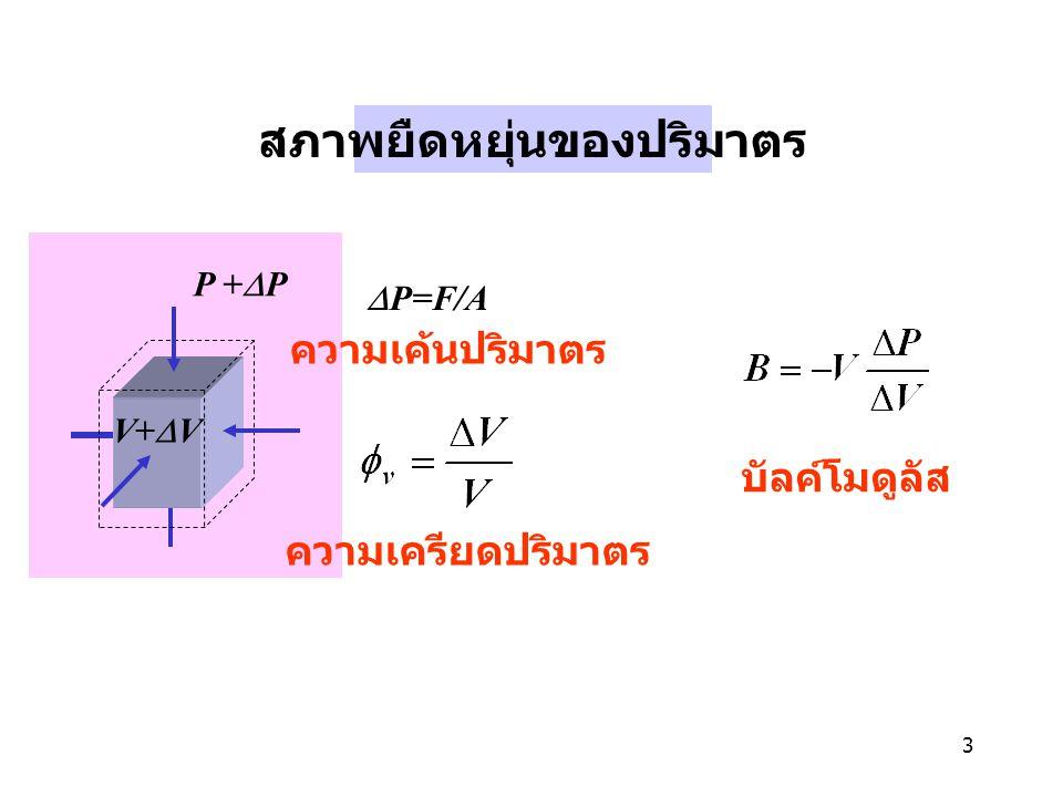 4 F l0l0  l F ค่าโมดูลัสของความยืดหยุ่นของวัสดุบาง ชนิด (x 10 11 N/m 2 ) Y R B ทองแดง 1.10.421.4 เหล็ก 1.90.701.0 เหล็กกล้า 2.00.841.60 อลูมิเนียม 0.70.240.70 ทังสเตน 3.61.52.0 น้ำ 2.1 A--proportional limit B--Elastic limit C-- break point 0.010 400 300 200 100 0 0.00 2 0.004 0.006 0.008 Stress (x 10 6 N/m 2 ) Strain A B C Const ant Modu lus Ultimate strength