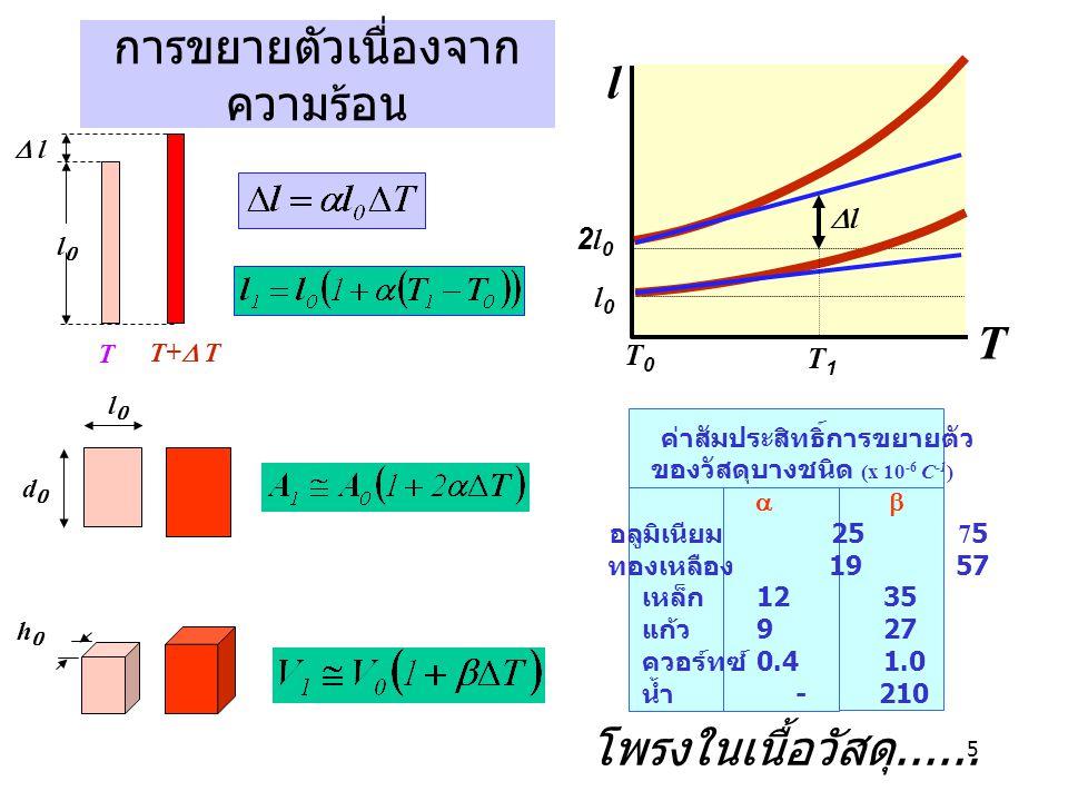 5 การขยายตัวเนื่องจาก ความร้อน l0l0 d0d0 h0h0  l l0l0 T T+  T ค่าสัมประสิทธิ์การขยายตัว ของวัสดุบางชนิด (x 10 -6 C -1 )  อลูมิเนียม 25 