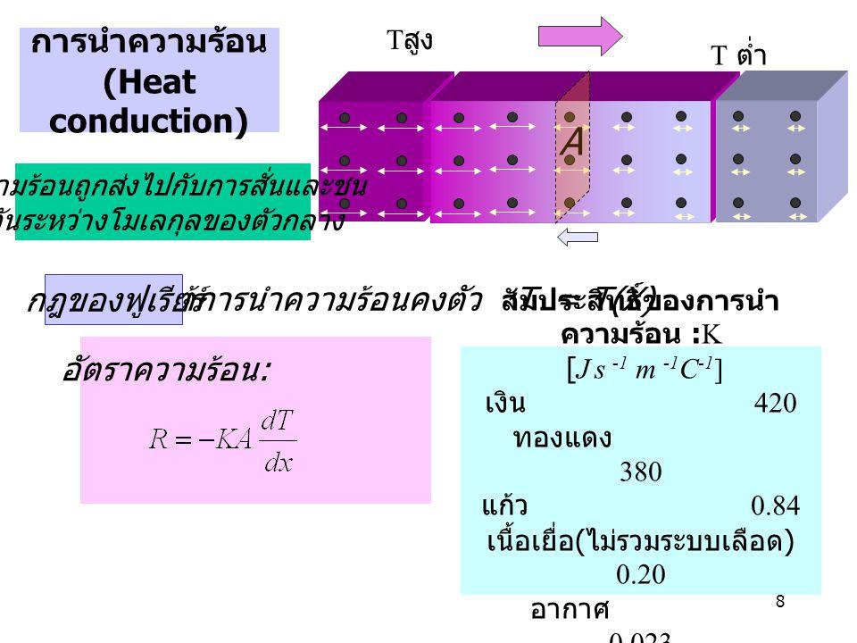 8 การนำความร้อน (Heat conduction) T สูง T ต่ำ สัมประสิทธิ์ของการนำ ความร้อน : K [J s -1 m -1 C -1 ] เงิน 420 ทองแดง 380 แก้ว 0.84 เนื้อเยื่อ ( ไม่รวมร