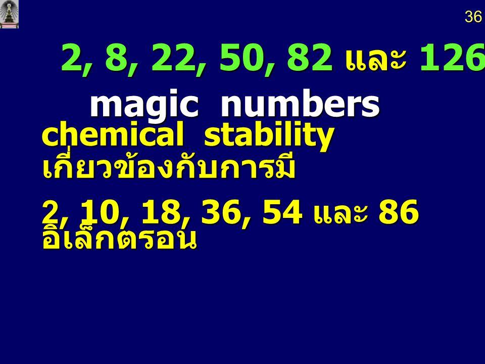 เสถียรภาพของ นิวเคลียส (Nuclear Stability) (Nuclear Stability) 1. นิวเคลียสที่มีจำนวนโปรตอน, นิวตรอน หรือ โปรตอน + นิวตรอน เท่ากับ 2, 8, 20, 50, 82 โป