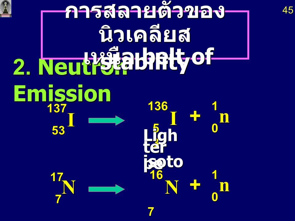 Th23490 Pa23491 0 สมการ นิวเคลียร์ผลรวมของเลขมวลของสารตั้งต้น = ของผลิตภัณฑ์ผลรวมของเลขมวล ผลรวมของเลขอะตอมของสารตั้งต้น = ผลรวมของเลข อะตอม ของผลิต