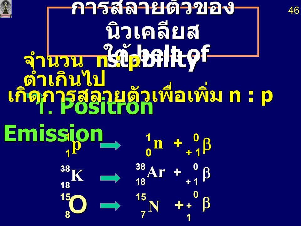 2. Neutron Emission I13753 I136 53535353 n10  Ligh ter isoto pe การสลายตัวของ นิวเคลียส เหนือ belt of stability เหนือ belt of stability N 17 17 7 N 1