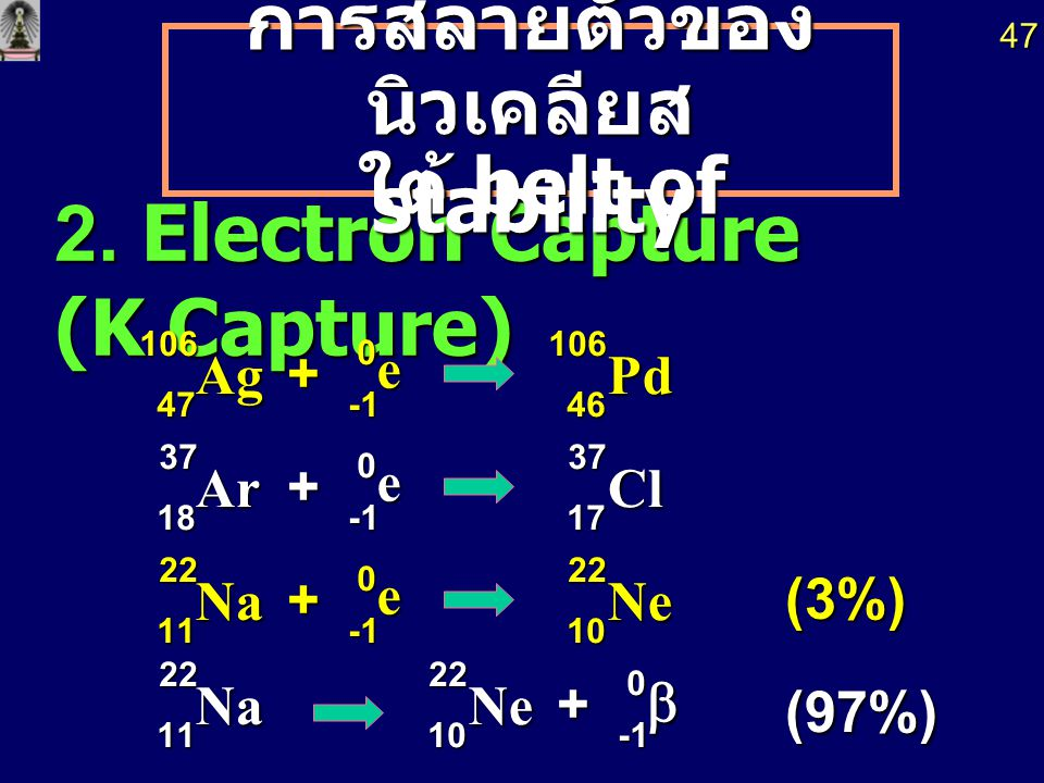 1. Positron Emission 1. Positron Emission    1 1 1 1010n 157 N p11 การสลายตัวของ นิวเคลียส ใต้ belt of stability ใต้ belt of stability จำนวน n :