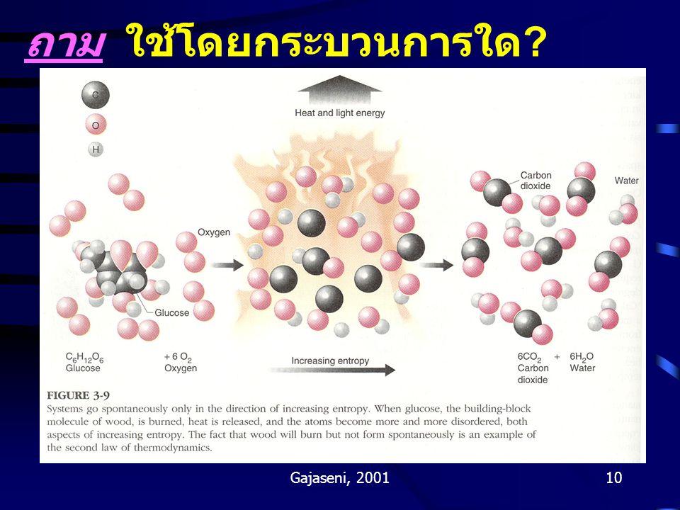 Gajaseni, 200110 ถาม ใช้โดยกระบวนการใด ?