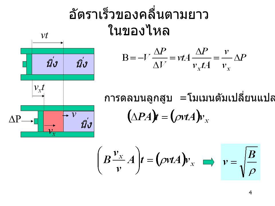 4 อัตราเร็วของคลื่นตามยาว ในของไหล v vxvx vxtvxt vt PP นิ่ง การดลบนลูกสูบ = โมเมนตัมเปลี่ยนแปลงในของไหล