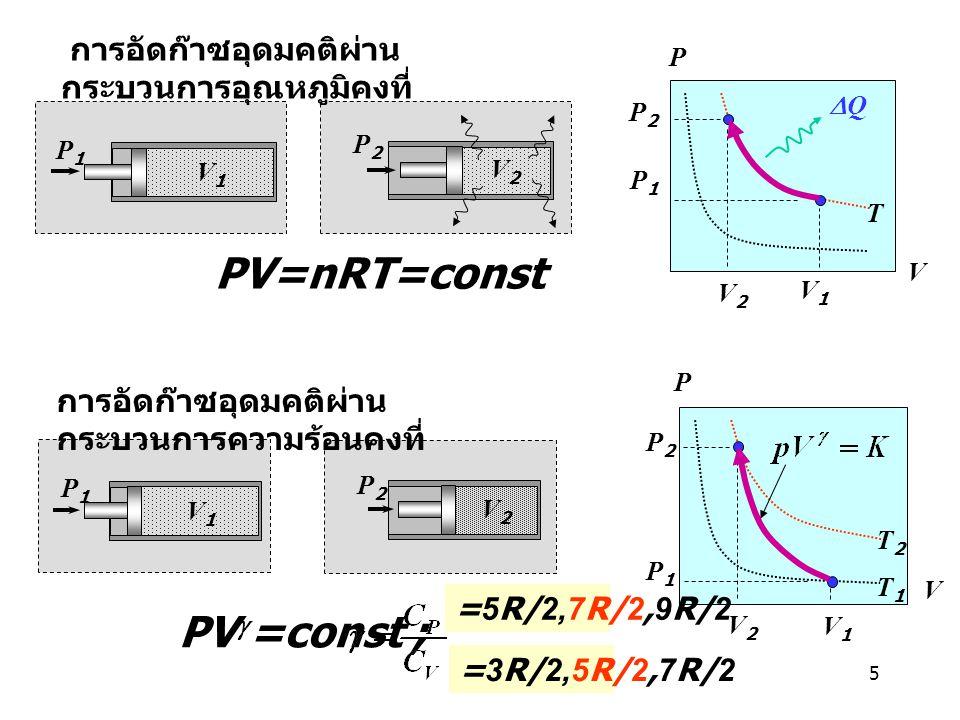 5 P V P2P2 V2V2 T QQ V1V1 P1P1 P1P1 V1V1 P2P2 V2V2 การอัดก๊าซอุดมคติผ่าน กระบวนการอุณหภูมิคงที่ P2P2 V2V2 P1P1 V1V1 การอัดก๊าซอุดมคติผ่าน กระบวนการค