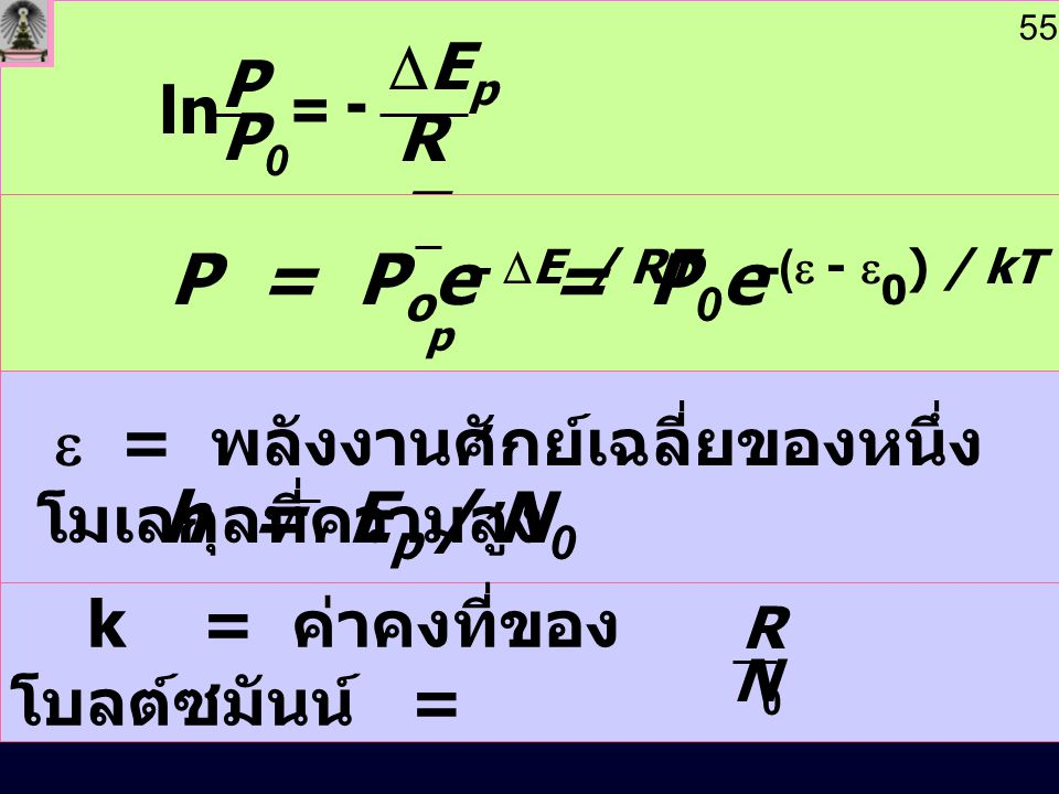 P0P0 P =ln RTRT EpEp -  = พลังงานศักย์เฉลี่ยของหนึ่ง โมเลกุลที่ความสูง 55 k = ค่าคงที่ของ โบลต์ซมันน์ = 0 N R P = P o e -  E / RT p = P 0 e -( 
