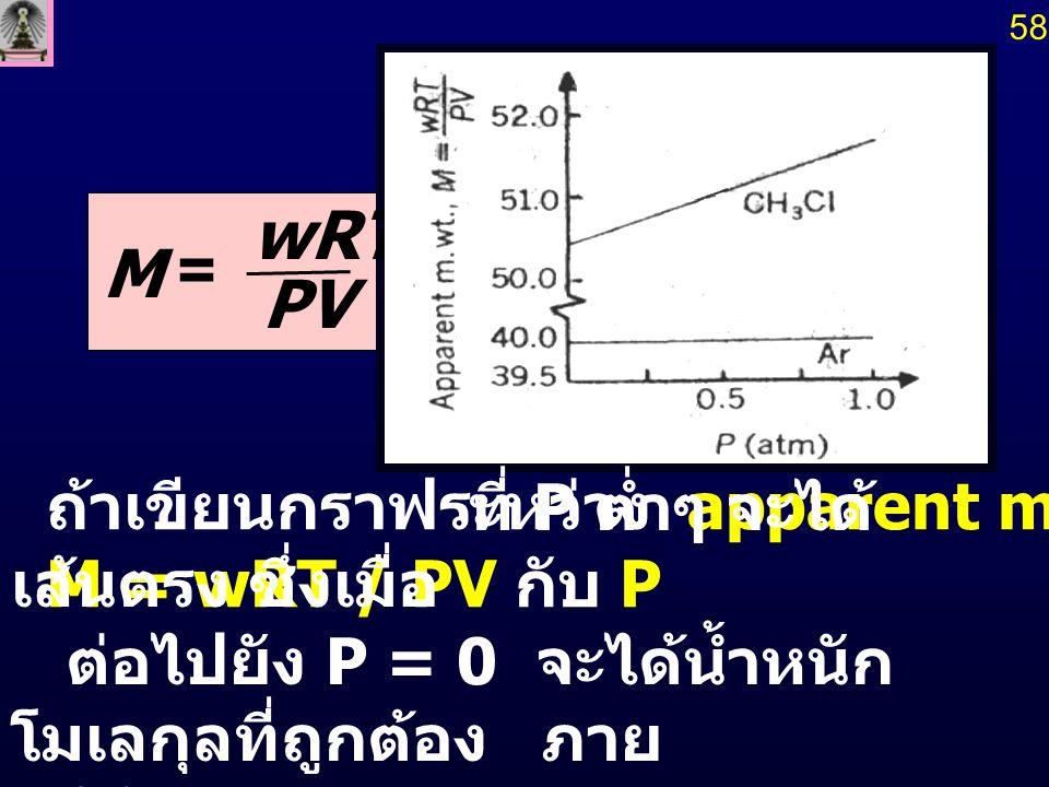 PV wRT M = ถ้าเขียนกราฟระหว่าง apparent molecular weight M = wRT / PV กับ P ที่ P ต่ำๆ จะได้ เส้นตรง ซึ่งเมื่อ ต่อไปยัง P = 0 จะได้น้ำหนัก โมเลกุลที่ถ