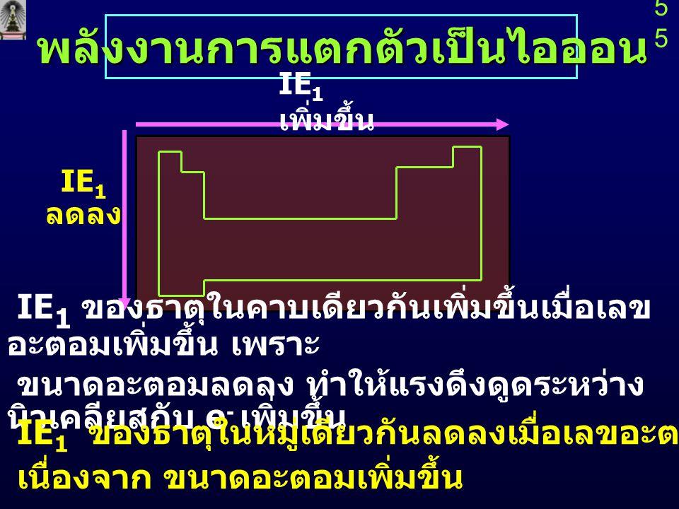 5 พลังงานการแตกตัวเป็นไอออน พลังงานการแตกตัวเป็นไอออน IE 1 เพิ่มขึ้น IE 1 ลดลง IE 1 ของธาตุในคาบเดียวกันเพิ่มขึ้นเมื่อเลข อะตอมเพิ่มขึ้น เพราะ ขนาดอะต