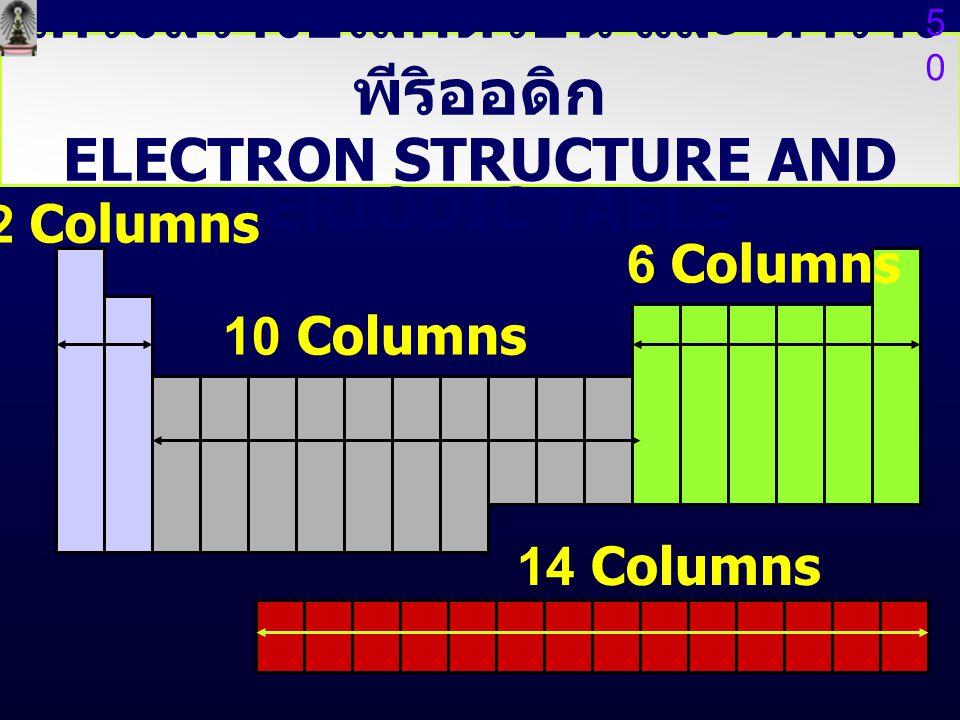 43 โครงสร้างอิเล็กตรอน และ ตาราง พีริออดิก ELECTRON STRUCTURE AND PERIODIC TABLE 2 Columns 10 Columns 6 Columns 14 Columns 5050