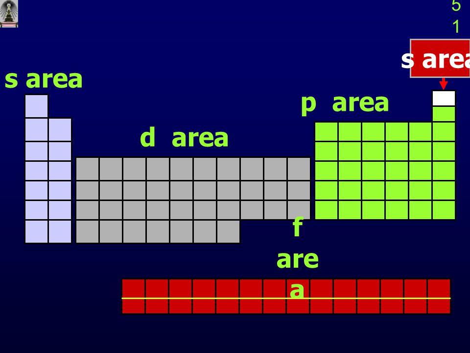 5151 s area d area p area f are a s area