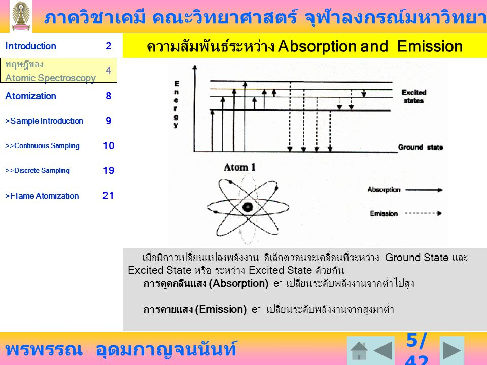 ภาควิชาเคมี คณะวิทยาศาสตร์ จุฬาลงกรณ์มหาวิทยาลัย พรพรรณ อุดมกาญจนนันท์ Introduction2 ทฤษฎีของ Atomic Spectroscopy 4 Atomization8 >Sample Introduction 9 >>Continuous Sampling 10 >>Discrete Sampling 19 >Flame Atomization 21 36 /4 2 ตำแหน่งของ Burner และการปรับซ้าย-ขวา (horizontal) จนได้ตำแหน่งที่ให้สัญญาณสูงสุด การปรับเลื่อน burner ขึ้น-ลง (vertical) ตัวอย่าง pre-mix burner แบบ single slot