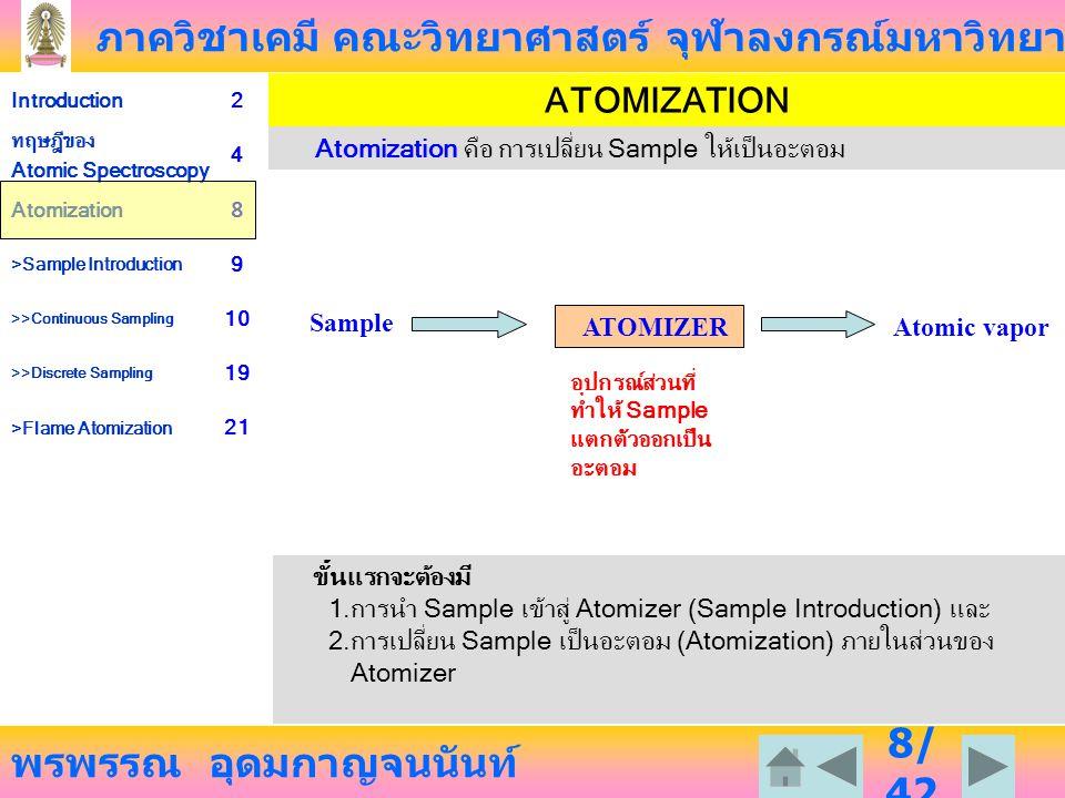 ภาควิชาเคมี คณะวิทยาศาสตร์ จุฬาลงกรณ์มหาวิทยาลัย พรพรรณ อุดมกาญจนนันท์ Introduction2 ทฤษฎีของ Atomic Spectroscopy 4 Atomization8 >Sample Introduction 9 >>Continuous Sampling 10 >>Discrete Sampling 19 >Flame Atomization 21 19 /4 2 Discrete Sample Introduction Sample อยู่ในรูปของแข็ง ผงละเอียด ของเหลว หรือสารละลายก็ได้ โดยการนำ sample ในปริมาณที่แน่นอน ได้แก่ การปิเปตสารละลายหรือของเหลว การใช้ microsyringe ดูด สารละลายในปริมาณที่แน่นอน การชั่งผงของแข็งตัวอย่างให้ทราบน้ำหนักที่แน่นอนโดย ละเอียด ใส่ภาชนะตัวอย่าง แล้วนำไปวางในตำแหน่งที่จัดไว้ใน Atomizer