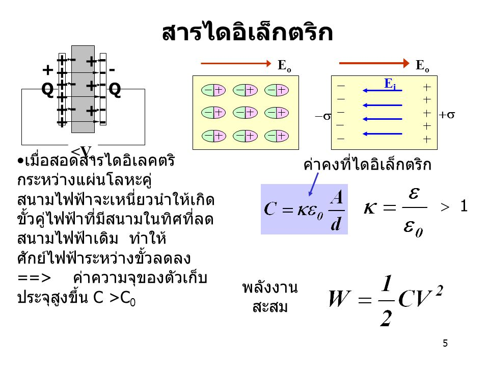 5 สารไดอิเล็กตริก เมื่อสอดสารไดอิเลคตริ กระหว่างแผ่นโลหะคู่ สนามไฟฟ้าจะเหนี่ยวนำให้เกิด ขั้วคู่ไฟฟ้าที่มีสนามในทิศที่ลด สนามไฟฟ้าเดิม ทำให้ ศักย์ไฟฟ้า