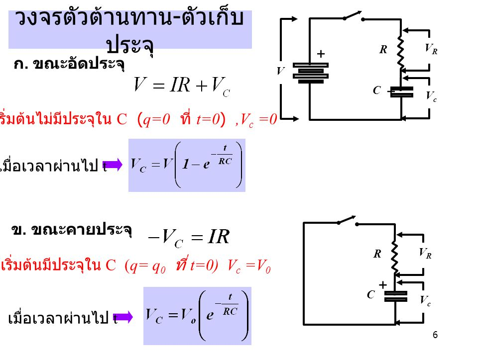 6 วงจรตัวต้านทาน - ตัวเก็บ ประจุ V VcVc VRVR R C เริ่มต้นไม่มีประจุใน C ( q=0 ที่ t=0 ),V c =0 + + ก. ขณะอัดประจุ เมื่อเวลาผ่านไป t เริ่มต้นมีประจุใน