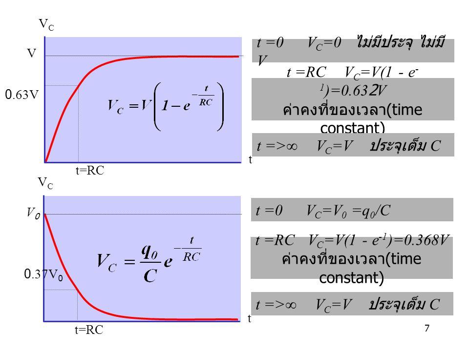 7 t =RC V C =V(1 - e -1 )=0.368V ค่าคงที่ของเวลา (time constant) V VCVC t t=RC 0.63V t =RC V C =V(1 - e - 1 )=0.632V ค่าคงที่ของเวลา (time constant) t