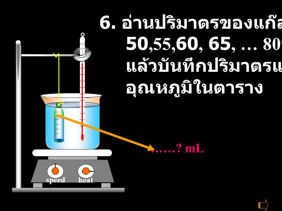 ……? mL heat speed heat speed heat speed heat speed heat speed 6. อ่านปริมาตรของแก๊สผสมที่ 50,55,60, 65, … 80 o C แล้วบันทึกปริมาตรและ อุณหภูมิในตาราง