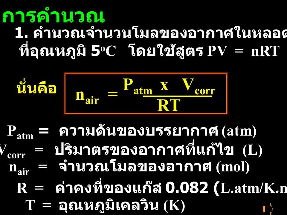 การคำนวณ 1. คำนวณจำนวนโมลของอากาศในหลอดวัดปริมาตร ที่อุณหภูมิ 5 o C โดยใช้สูตร PV = nRT นั่นคือ P atm = ความดันของบรรยากาศ (atm) V corr = ปริมาตรของอา