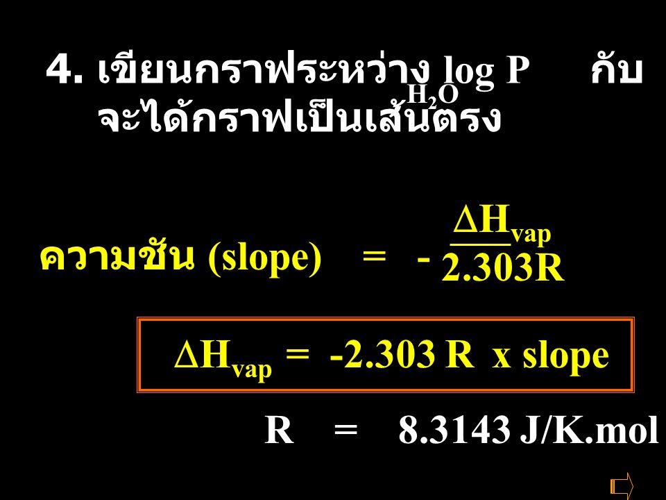4. เขียนกราฟระหว่าง log P กับ 1/T จะได้กราฟเป็นเส้นตรง H2OH2O log P H2OH2O 1/T slope ความชัน (slope) = -  H vap 2.303R R = 8.3143 J/K.mol  H vap = -