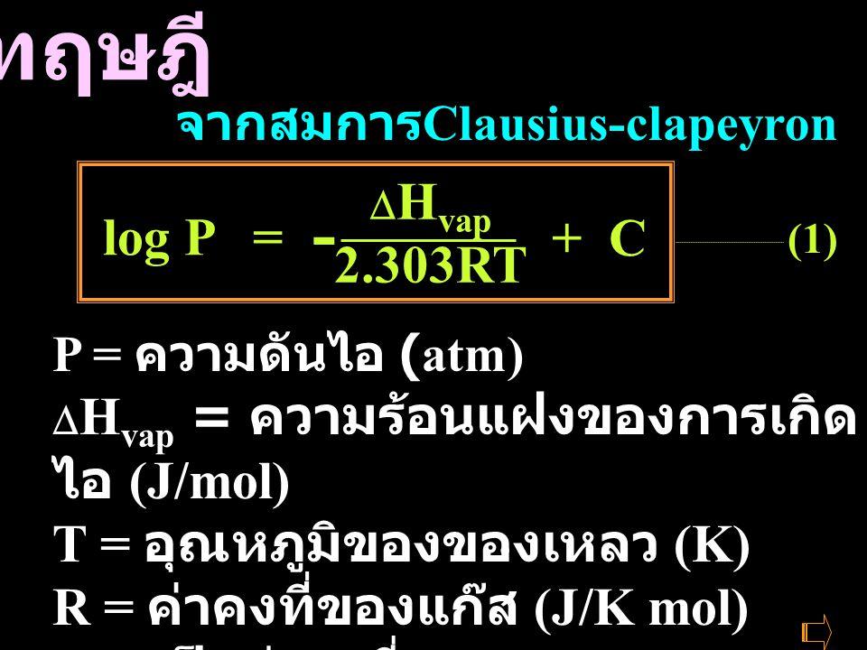 จากสมการ Clausius-clapeyron (1) P = ความดันไอ (atm)  H vap = ความร้อนแฝงของการเกิด ไอ (J/mol) T = อุณหภูมิของของเหลว (K) R = ค่าคงที่ของแก๊ส (J/K mol) C = เป็นค่าคงที่ log P = + C  H vap 2.303RT - ทฤษฎี.