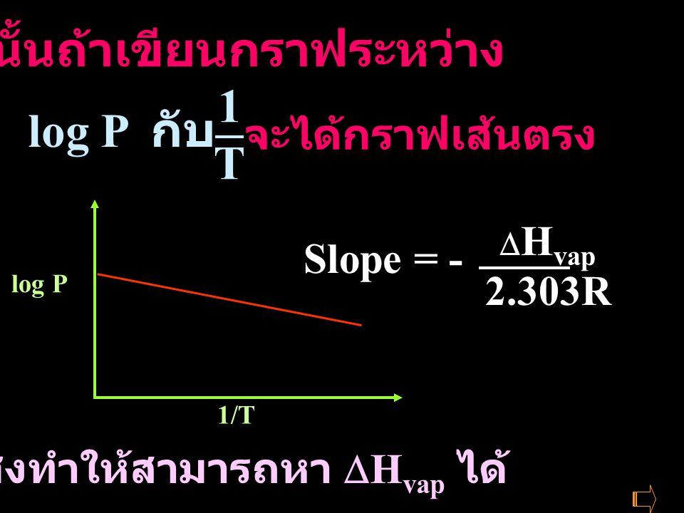 ดังนั้นถ้าเขียนกราฟระหว่าง log P กับ 1T1T จะได้กราฟเส้นตรง Slope = -  H vap 2.303R ซึ่งทำให้สามารถหา  H vap ได้ log P 1/T