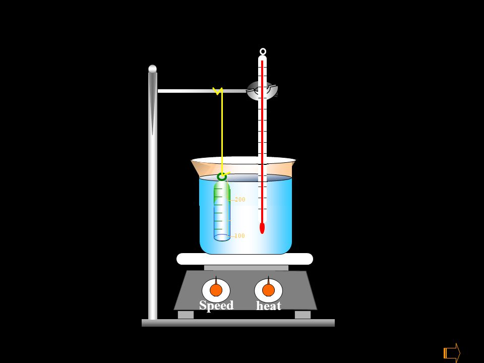 heat speed 7. ยกทั้งระบบออกจาก Heater อย่าง ระมัดระวัง heat speed heat stire