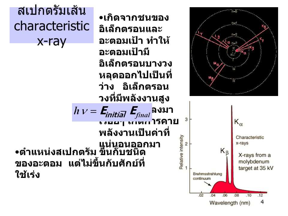 4 สเปกตรัมเส้น characteristic x-ray เกิดจากชนของ อิเล็กตรอนและ อะตอมเป้า ทำให้ อะตอมเป้ามี อิเล็กตรอนบางวง หลุดออกไปเป็นที่ ว่าง อิเล็กตรอน วงที่มีพลั