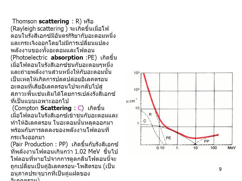 9 Thomson scattering : R) หรือ (Rayleigh scattering ) จะเกิดขึ้นเมื่อโฟ ตอนในรังสีเอกซ์มีอันตรกิริยากับอะตอมหนึ่ง และกระเจิงออกโดยไม่มีการเปลี่ยนแปลง