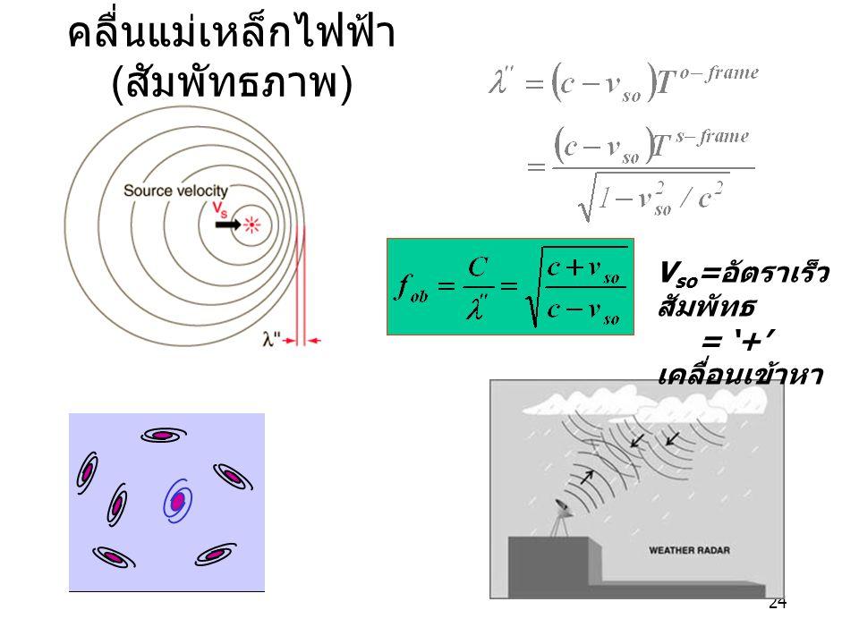 24 คลื่นแม่เหล็กไฟฟ้า ( สัมพัทธภาพ ) V so = อัตราเร็ว สัมพัทธ = '+' เคลื่อนเข้าหา