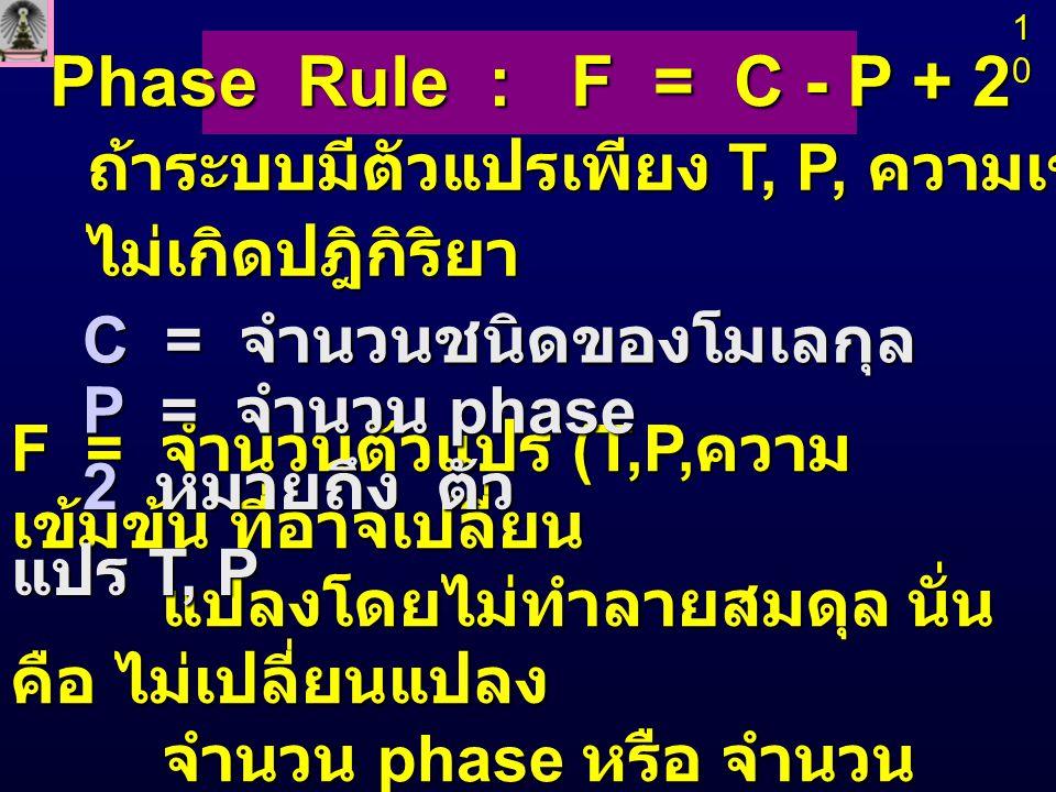 ถ้าระบบมีตัวแปรเพียง T, P, ความเข้มข้น และ ถ้าระบบมีตัวแปรเพียง T, P, ความเข้มข้น และ ไม่เกิดปฎิกิริยา ไม่เกิดปฎิกิริยา 10101010 Phase Rule : F = C -