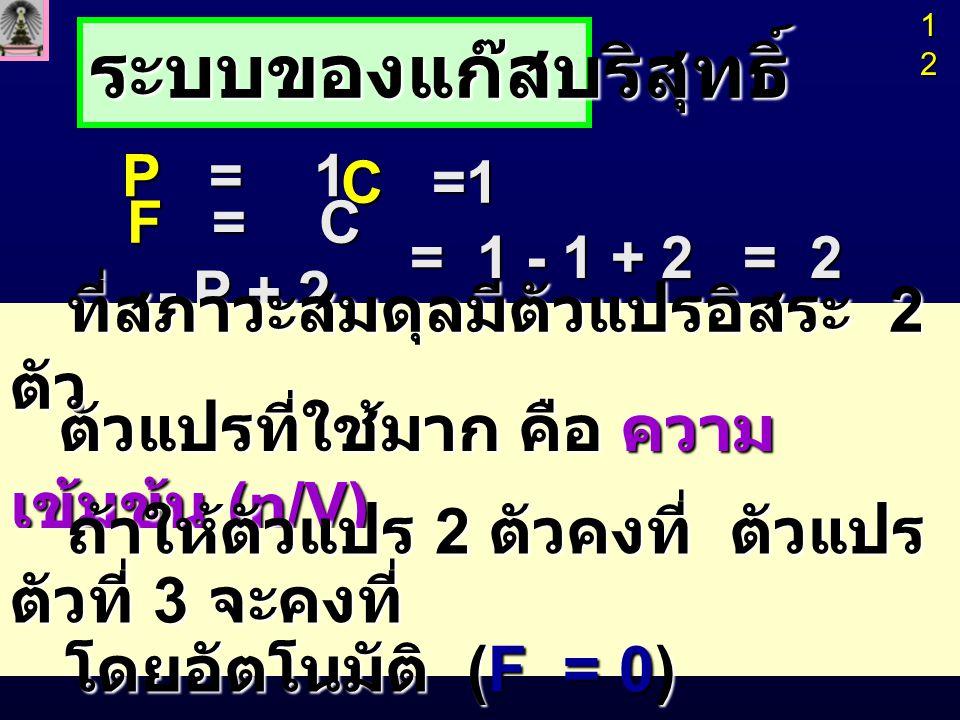 ระบบที่มีแก๊สผสม P =1 ถ้า C = 2 ถ้า C = 2 สมบัติทั้งหมดจะคงที่ถ้าให้ตัว แปร 3 ตัว จาก สมบัติทั้งหมดจะคงที่ถ้าให้ตัว แปร 3 ตัว จาก ตัวแปรทั้งหมด 4 ตัว ( T, P, 2 Conc n ) คงที่ ตัวแปรทั้งหมด 4 ตัว ( T, P, 2 Conc n ) คงที่ สมการคณิตศาสตร์ที่อธิบาย ความสัมพันธ์ของ สมการคณิตศาสตร์ที่อธิบาย ความสัมพันธ์ของ ตัวแปร เรียกว่า สมการของ สถานะ (equation ตัวแปร เรียกว่า สมการของ สถานะ (equation of state) of state) 13131313 F =C - P + 2 = C - 1 + 2 = C + 1 F = C + 1 = 3