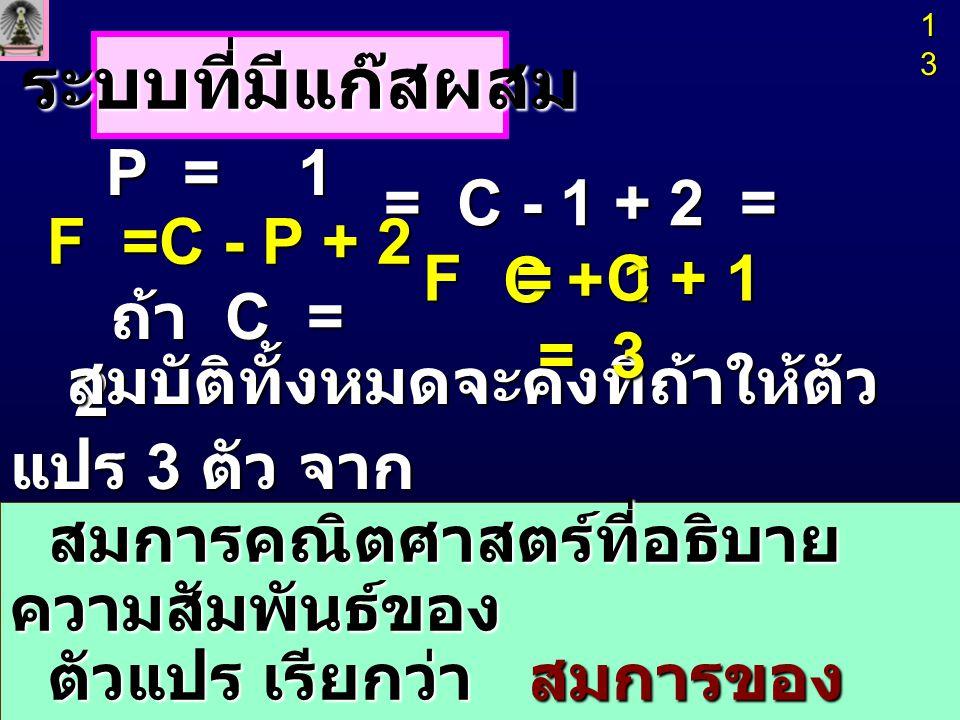 ระบบที่มีแก๊สผสม P =1 ถ้า C = 2 ถ้า C = 2 สมบัติทั้งหมดจะคงที่ถ้าให้ตัว แปร 3 ตัว จาก สมบัติทั้งหมดจะคงที่ถ้าให้ตัว แปร 3 ตัว จาก ตัวแปรทั้งหมด 4 ตัว