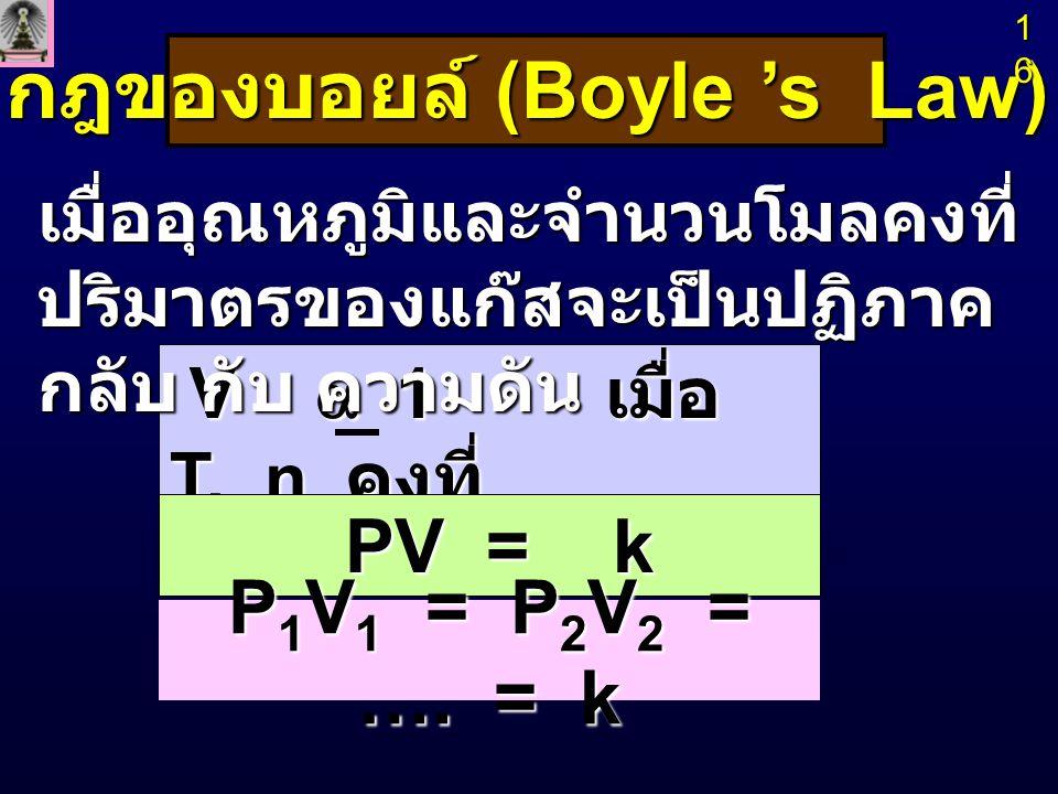 กฎของชาร์ล (Charles' Law) เมื่อความดันและจำนวนโมลคงที่ ปริมาตรของแก๊สจะเป็นปฏิภาค โดยตรง กับ อุณหภูมิสัมบูรณ์ V  T เมื่อ P, n คงที่ V  T เมื่อ P, n คงที่ V = k V = k T V 1 = V 2 = …..