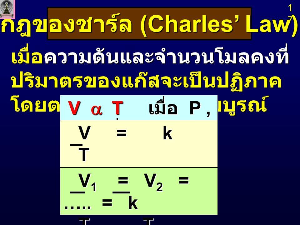 กฎของชาร์ล (Charles' Law) เมื่อความดันและจำนวนโมลคงที่ ปริมาตรของแก๊สจะเป็นปฏิภาค โดยตรง กับ อุณหภูมิสัมบูรณ์ V  T เมื่อ P, n คงที่ V  T เมื่อ P