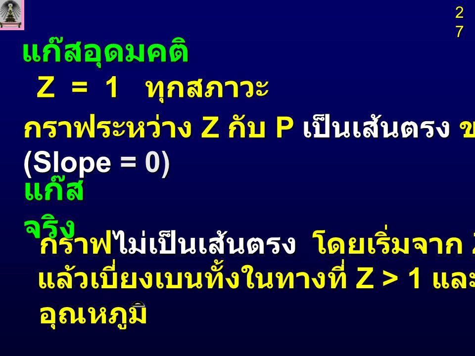 แก๊สอุดมคติ แก๊สอุดมคติ Z = 1 ทุกสภาวะ Z = 1 ทุกสภาวะ กราฟไม่เป็นเส้นตรง โดยเริ่มจาก Z = 1 ที่ P = 0 กราฟไม่เป็นเส้นตรง โดยเริ่มจาก Z = 1 ที่ P = 0 แล