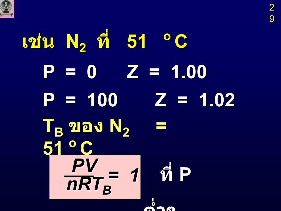 เช่น N 2 ที่ 51 o C T B ของ N 2 = 51 o C 29292929 P = 0Z = 1.00 P = 100Z = 1.02 ที่ P ต่ำๆ ที่ P ต่ำๆ PV PV nRT B = 1 = 1