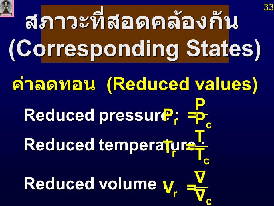 สภาวะที่สอดคล้องกัน (Corresponding States) (Corresponding States) ค่าลดทอน (Reduced values) 33 Reduced pressure : P PPPcPcPPPcPc Pr =Pr =Pr =Pr = Reduced temperature : T TTTcTcTTTcTc Tr =Tr =Tr =Tr = Reduced volume : V VVVcVcVVVcVc Vr =Vr =Vr =Vr =