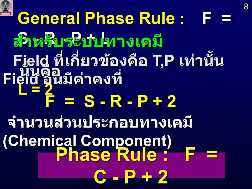 ระบบไร้ปฏิกิริยา (nonreacting system) ระบบไร้ปฏิกิริยา (nonreacting system) ระบบส่วนประกอบเดียว (one- component system) ระบบส่วนประกอบเดียว (one- component system) ระบบสองส่วนประกอบ (two - component system) ระบบสองส่วนประกอบ (two - component system) 9 Phase Rule : F = C - P + 2 R = 0, C = S ระบบที่มีสารบริสุทธิ์ชนิด เดียว ระบบที่มีสารบริสุทธิ์ชนิด เดียว C = S = 1 ระบบที่มีสารละลายทวิภาค (binary solution) ระบบที่มีสารละลายทวิภาค (binary solution) C = S = 2