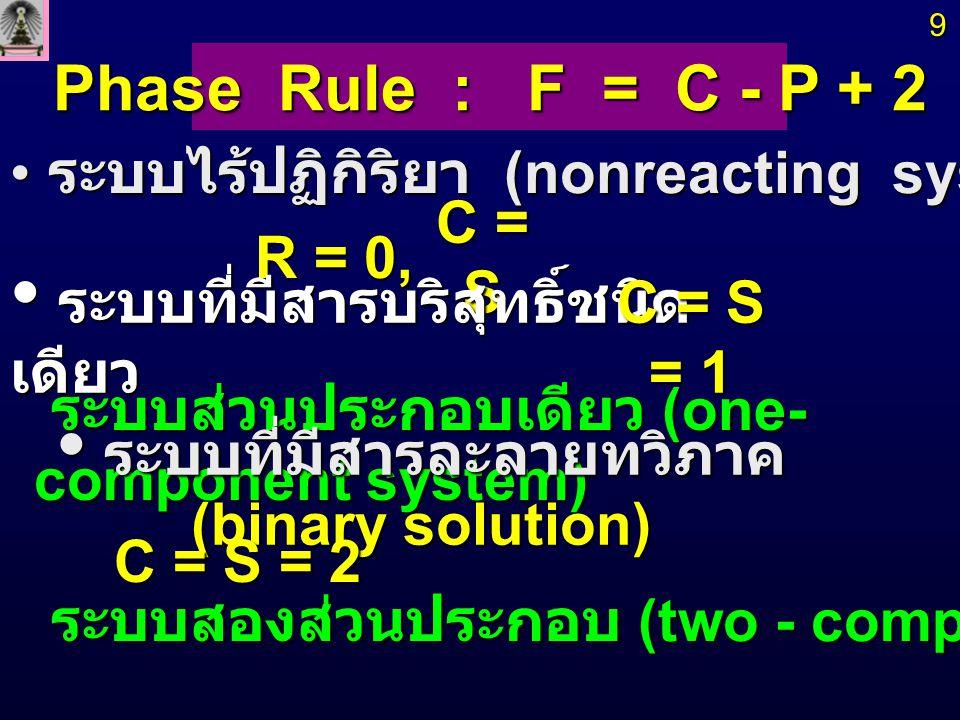 ถ้าระบบมีตัวแปรเพียง T, P, ความเข้มข้น และ ถ้าระบบมีตัวแปรเพียง T, P, ความเข้มข้น และ ไม่เกิดปฎิกิริยา ไม่เกิดปฎิกิริยา 10101010 Phase Rule : F = C - P + 2 F = จำนวนตัวแปร (T,P, ความ เข้มข้น ที่อาจเปลี่ยน แปลงโดยไม่ทำลายสมดุล นั่น คือ ไม่เปลี่ยนแปลง แปลงโดยไม่ทำลายสมดุล นั่น คือ ไม่เปลี่ยนแปลง จำนวน phase หรือ จำนวน ชนิดของโมเลกุล จำนวน phase หรือ จำนวน ชนิดของโมเลกุล 2 หมายถึง ตัว แปร T, P 2 หมายถึง ตัว แปร T, P P = จำนวน phase P = จำนวน phase C = จำนวนชนิดของโมเลกุล C = จำนวนชนิดของโมเลกุล