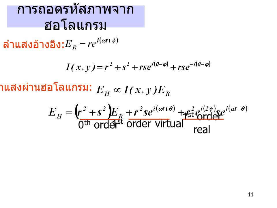 11 การถอดรหัสภาพจาก ฮอโลแกรม ลำแสงอ้างอิง : ลำแสงผ่านฮอโลแกรม : 0 th order 1 st order virtual 1 st order real