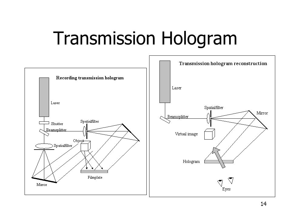 14 Transmission Hologram