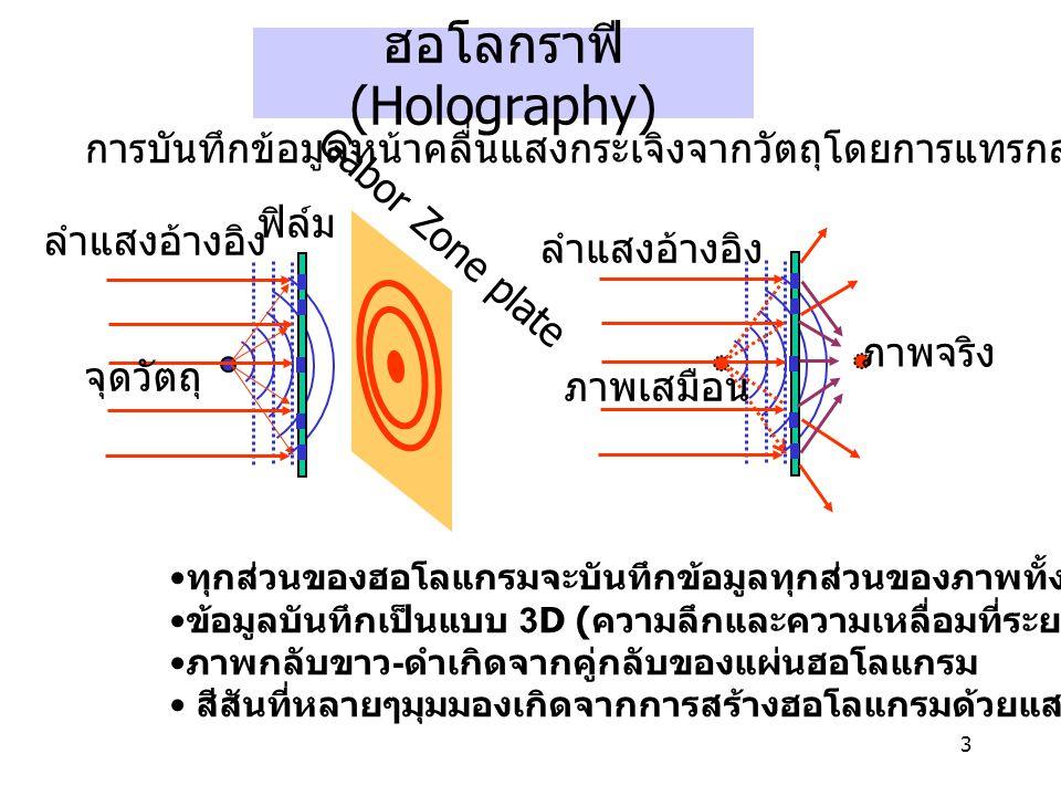 3 ฮอโลกราฟี (Holography) การบันทึกข้อมูลหน้าคลื่นแสงกระเจิงจากวัตถุโดยการแทรกสอดกับลำแสงอ้างอิง ลำแสงอ้างอิง ฟิล์ม ลำแสงอ้างอิง ภาพจริง ภาพเสมือน จุดว