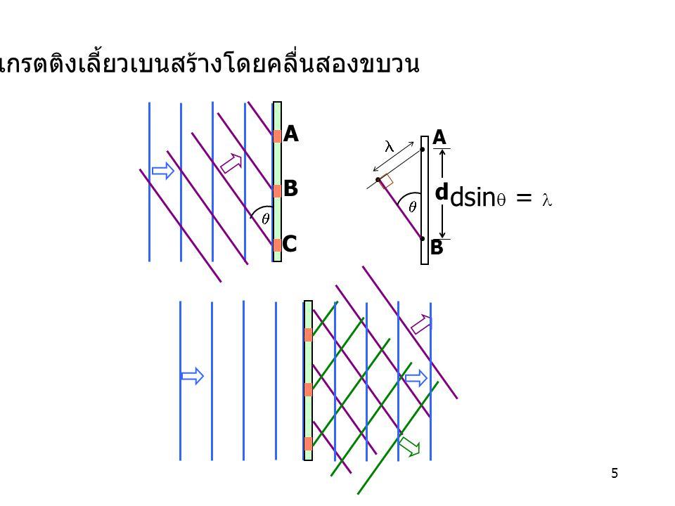 5 A B  d เกรตติงเลี้ยวเบนสร้างโดยคลื่นสองขบวน dsin  = A B C 