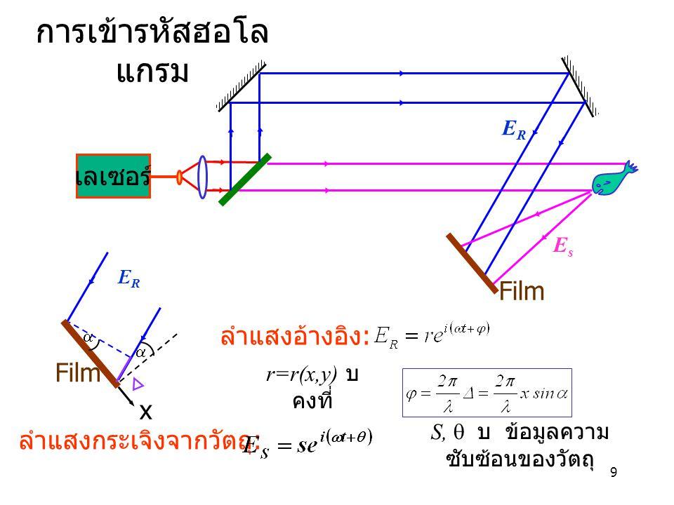 9 การเข้ารหัสฮอโล แกรม ลำแสงกระเจิงจากวัตถุ : S,  บ ข้อมูลความ ซับซ้อนของวัตถุ ลำแสงอ้างอิง : r=r(x,y) บ คงที่ เลเซอร์ Film EsEs ERER  ERER x 